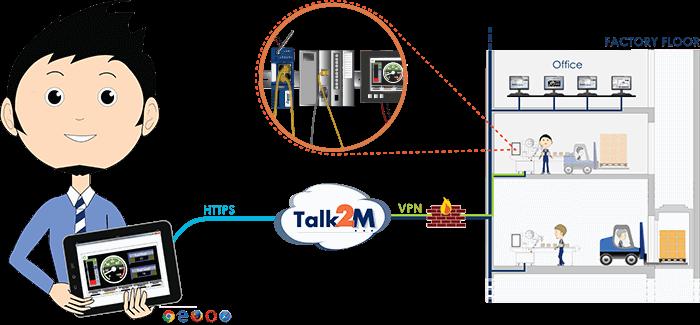 M2Web - Graphic