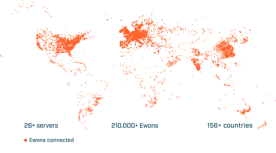 Trusted all over the world - eWON Worlmap