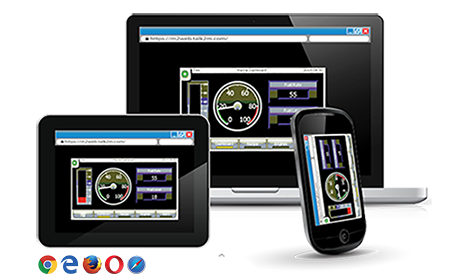M2Web Multiple Devices